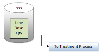 How to Calculate Lime Dosage Requirement in Sedimentation Process